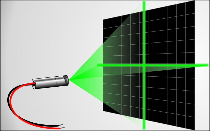 Cross line Laser module GREEN 5 mW, adjustable focus