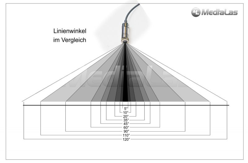 Line generating optics - Laser Line Generator 45°